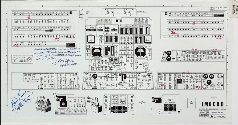 Tableau de bord Apollo 13